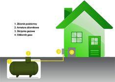 bezpieczny zbiornik gazowy, bezpieczny zbiornik na gaz, bezpieczny zbiornik na gaz warszawa, certyfikowany instalator chemet, chemet lodz, dystrybutor zbiorników na gaz chemet, gazowe instalacje przemysłowe, gazowe instalacje przemysłowe łódź, instalacja co, instalacja co lodz, instalacja co łódź, instalacja co warszawa, instalacja gazowa lodz, instalacja gazowa łódź, instalacja gazowa warszawa, instalacja wod-kan lodz, instalacja zbiornikowa, instalacje centralnego ogrzewania lodz… Gta