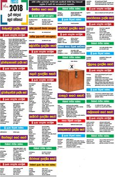 election Election Results, Periodic Table, Periodic Table Chart, Periotic Table