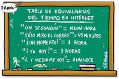 Así se mide el tiempo en Internet #BuenosDías #FelizMiércoles