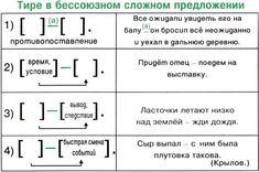 ГИА B9-3 Теория