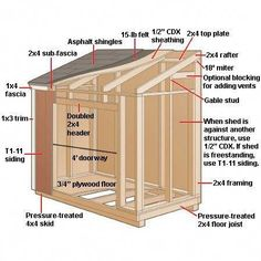 lean-to-shed-construction-diagram Planning To Build A Shed? Now You Can Build ANY Shed In A Weekend Even If You've Zero Woodworking Experience! Start building amazing sheds the easier way with a collection of shed plans! Lean To Shed Plans, Wood Shed Plans, Small Shed Plans, Diy Shed Plans, Deck Plans, Shed Ideas, Backyard Sheds, Outdoor Sheds, Garden Sheds