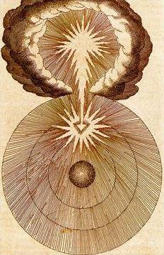 Robert Fludd | Utriusque Cosmi Maioris Salicet et Minoris Metaphysica | Oppenheim, 1617-19