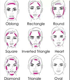 Highlight and contour according face shape