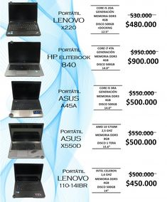 Promoción De Equipos. Lenovo,Hp,Asus. Aprobecha. Wordpress