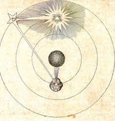 """In the sun dwells the divine central fire, the 'soul of the world,' which is shown here transmitting its vivifying ray of energy to Saturn, which in turn guides it into the north wind. Fludd called the winds """"the angles of the Lord (…) which realize the word of God."""" They are """"his lambent servants,"""" which bring the salt of life."""