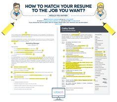 resume match