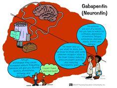 Gabapentin (Neurontin)