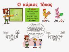 sofiaadamoubooks Kids Education, Special Education, Learn Greek, Greek Alphabet, Greek Language, School Levels, School Hacks, Home Schooling, Speech Therapy