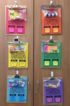 Life Skills Classroom, Autism Classroom, School Classroom, Classroom Ideas, Classroom Libraries, Classroom Behavior, Classroom Setting, Classroom Design, Future Classroom