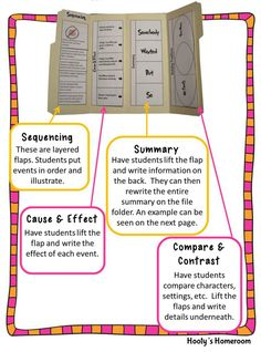 Reading Comprehension   Make this during portfolio time! As each week goes by add foldables and notes for each target. By the end will have a review lap book!