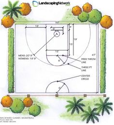 A basketball court is a great way to create even more reasons for your family to spend time outdoors. Learn basketball court layout tips and dimensions. Backyard Playground, Backyard Games, Backyard Landscaping, Backyard Retreat, Basketball Court Layout, Outdoor Basketball Court, Basketball Drawings, Backyard Sports, Backyard For Kids