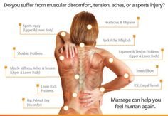 Do you suffer from muscular discomfort, tension, aches or sports injury? MASSAGE may help you. Massage appointment are available with Registered Massage Therapist, Arturo Godoy. Call to schedule. Thai Massage, Good Massage, Neck Massage, Massage Chair, Massage Room, Facial Massage, Lower Body Muscles, Sore Muscles, Remedial Massage