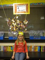 For the Love of Teaching: Our Brain Awareness Week Activities