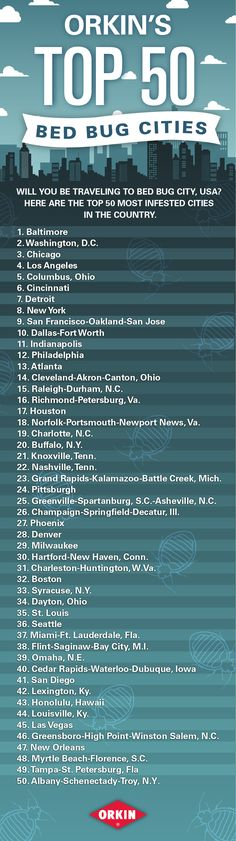 Orkin's Top 50 Bed Bug Cities. Did your city make the list? Click for tips to avoid bed bugs wherever you are.