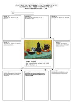 Art History Lessons, Art Lessons, Middle School Art, Art School, Art Analysis, Art Critique, Art Worksheets, Printable Worksheets, Art Handouts