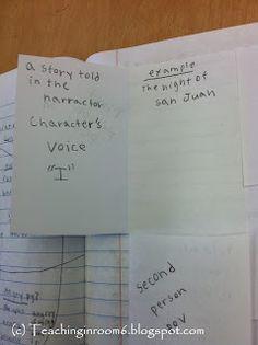 Essay questions bridge to terabithia
