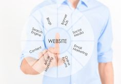 7 Small Business SEO Tips