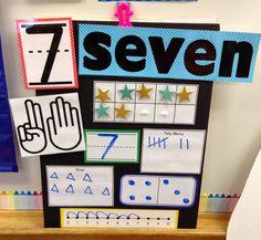 ways to make seven