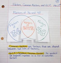 Ramblings of a fifth and sixth grade teacher common core math factors and multiples ideas for your math notebook ccuart Image collections