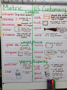 metric and customary units of measurement anchor chart (image only)