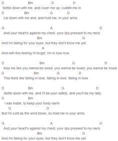 Ed Sheeran Kiss Me Chords