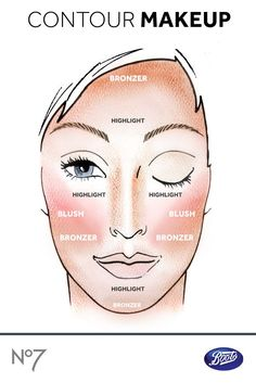 This how-to guide explains all the ins and outs for complete makeup contouring. - This how-to guide explains all the ins and outs for complete makeup contouring. Best Makeup Tips, Makeup 101, Makeup Guide, Makeup Tricks, Best Makeup Products, Beauty Makeup, Beauty Products, Full Makeup, Diy Beauty