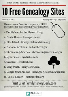 Free Genealogy Sites, Genealogy Forms, Family Genealogy, Genealogy Humor, Genealogy Chart, Family Tree Research, Genealogy Organization, Family History Book, History Projects
