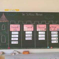 Morgen erarbeite ich mit den Kindern die vier Kategorien der Nomen mit einer kleinen Geschichte 😊#referendariat #teachertobe #deutsch #lehrerhabenimmerfrei #lehrerausleidenschaft #grundschule #lehrer #namenwörter
