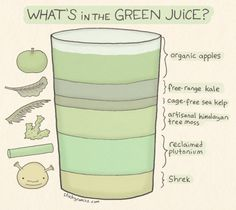 6 Things You Had No Idea Were in Your Green Juice  - Cosmopolitan.com