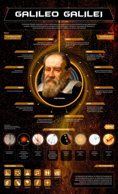 dig up the bones but leave the soul alone - april-liu: i actually do not support nice. Nikola Tesla, Space And Astronomy, Sistema Solar, Astrophysics, History Facts, Science And Nature, Science And Technology, Mathematics, Social Studies