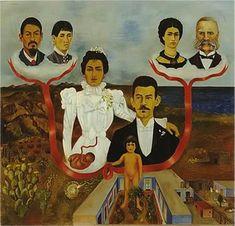 Frida Kahlo, Mes grands-parents, mes parents et moi, Arbre généalogique ( commentaire en français)                                                                                                                                                     Plus