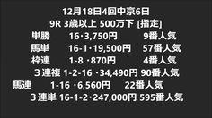 ・12月18日4回中京6日高額払い戻し競馬07