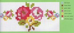 Cath Kidston needlework chart