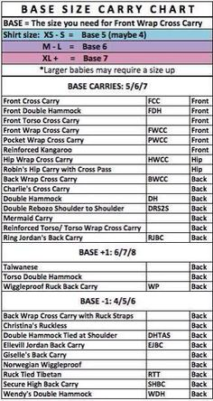 How to choose a woven wrap size for babywearing, Part 1 - credit thebabywearer.com