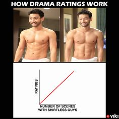 Sometimes it really is that simple. But besides a solid #sixpack, what do you want to see in a good drama?
