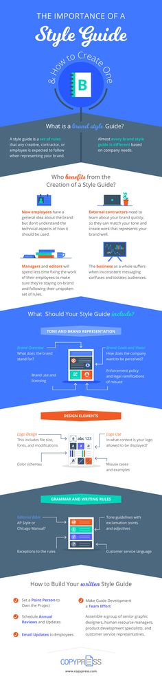 Why Your Brand Needs a Strong Style Guide #Infographic #Business