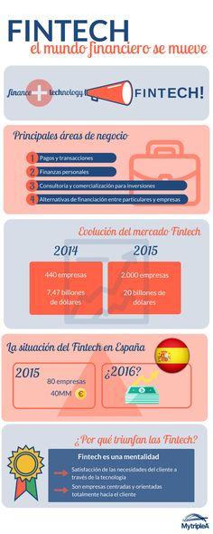 #Fintech: este término aúna #financiación y #tecnología. Descubre más sobre este término en nuestro post pinchando en la imagen. #Infografía