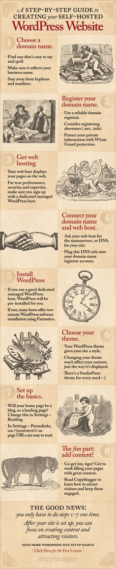 A Step-by-Step Guide to Creating Your Self-Hosted WordPress Website #Infographic www.socialmediamamma.com
