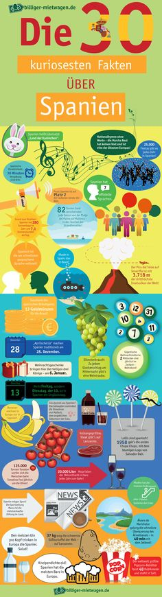 Spanien-Infografik_compressed