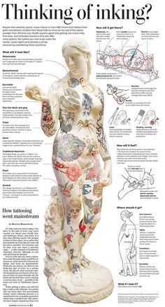 Before you get a tattoo…   fridas peach