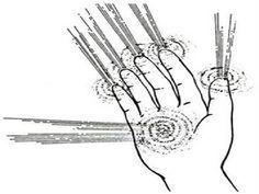 Shiatsu Massage – A Worldwide Popular Acupressure Treatment - Acupuncture Hut 7 Chakras Meditation, Kundalini Yoga, Le Reiki, Acupressure Treatment, Mudras, Reiki Symbols, Reiki Energy, Qigong, Chakra Healing