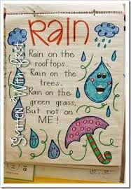 """Good way to open up a weather unit """"Rain Anchor Chart-have the kids tell me what they know then add to it. Preschool Weather, Preschool Songs, Classroom Activities, Preschool Activities, Science Classroom, Kindergarten Poetry, Kindergarten Science, Rain Poems, Weather Lessons"""