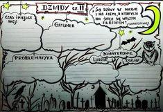 Sketch Notes, Hand Lettering, Teacher, Journal, Education, Learning, School, Art, Literatura