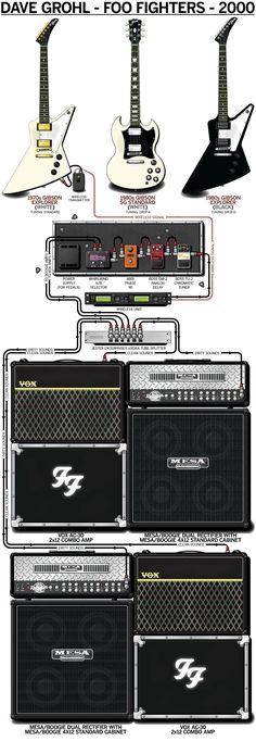 Buy a Poster of Dave Grohl's 2000 Foo Fighters State Setup Siga o nosso blog Mundo de Músicas em http://mundodemusicas.com/