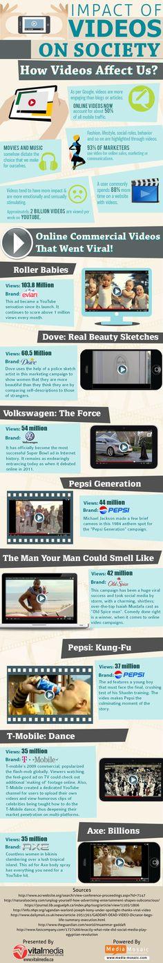 Impact of Videos On Society #infographic #Business #Marketing #Videos