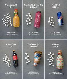 "- Zuckerfrei Projekt Gesundheit Zucker Zitat Dream Team Fitness Drink Cubes …""> Sugar Free P - Fitness Drink, Health Fitness, Sugar Quotes, Nutrition, Trifle, Eat Smart, Food Facts, Health Facts, Cubes"