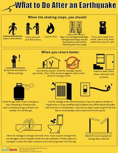 Earthquake Safety Tips - Safety, Awareness and Planning - What to do after