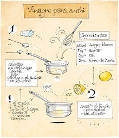 Cartoon Cooking: cómo hacer