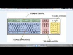 Computación Para Todos (Primaria): 1er Grado Periodic Table, Degree Of A Polynomial, Periodic Table Chart, Periotic Table