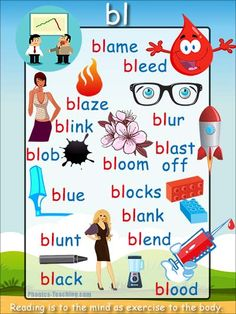 BL Phonics Poster - - a FREE PRINTABLE poster for auditory discrimination, sound studies, vocabulary and classroom reference.